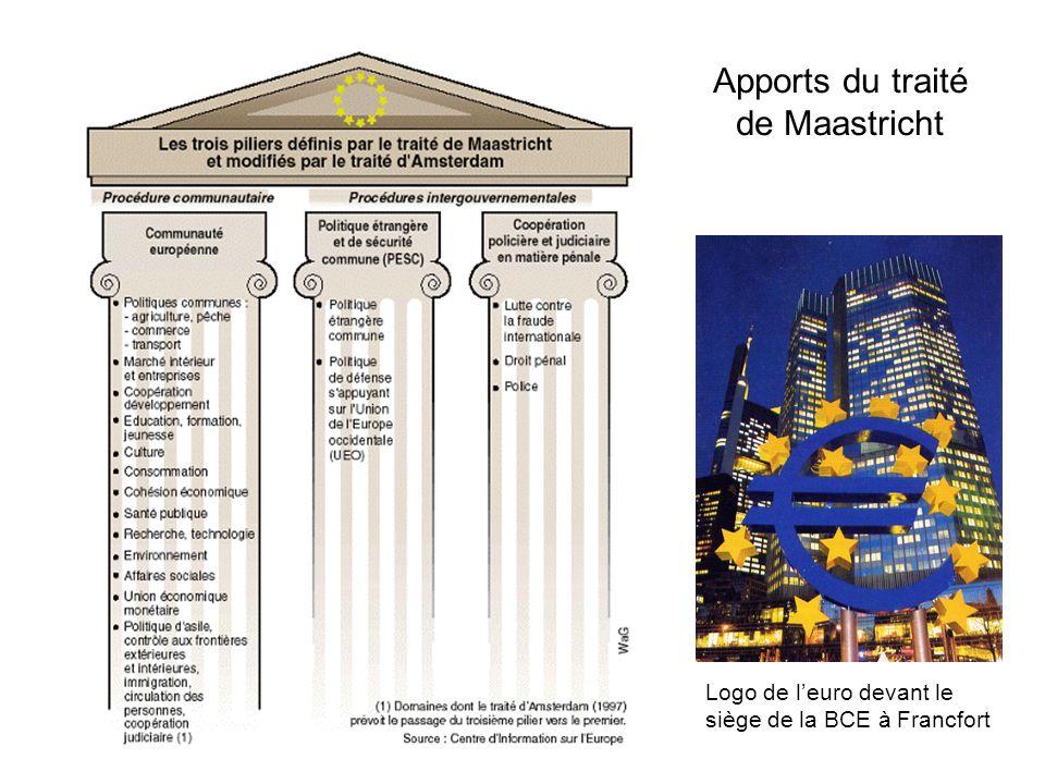 Apports du traité de Maastricht Logo de leuro devant le siège de la BCE à Francfort