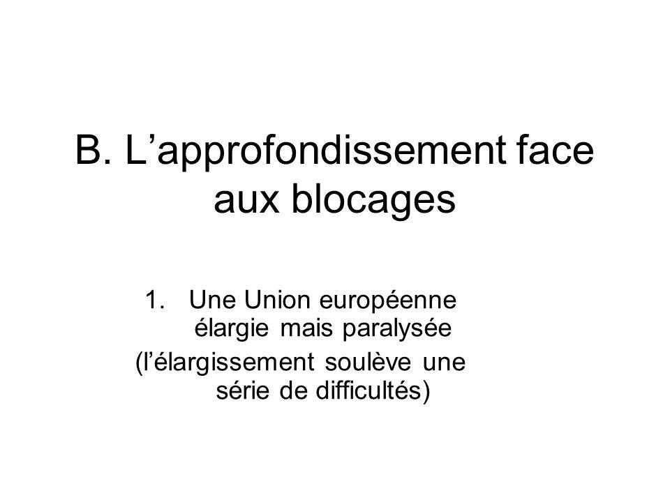 B. Lapprofondissement face aux blocages 1.Une Union européenne élargie mais paralysée (lélargissement soulève une série de difficultés)
