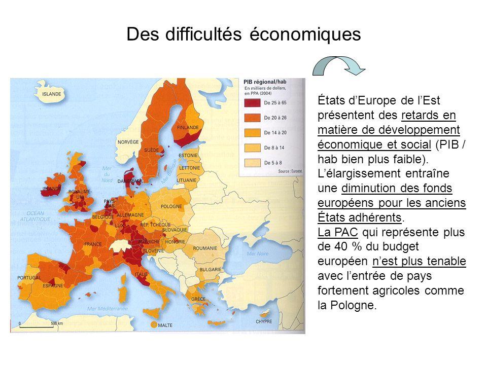 Des difficultés économiques États dEurope de lEst présentent des retards en matière de développement économique et social (PIB / hab bien plus faible).