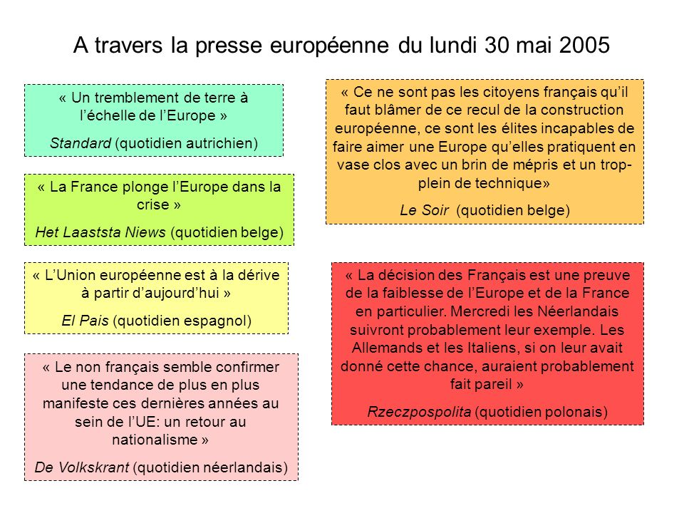 A travers la presse européenne du lundi 30 mai 2005 « Un tremblement de terre à léchelle de lEurope » Standard (quotidien autrichien) « La France plon