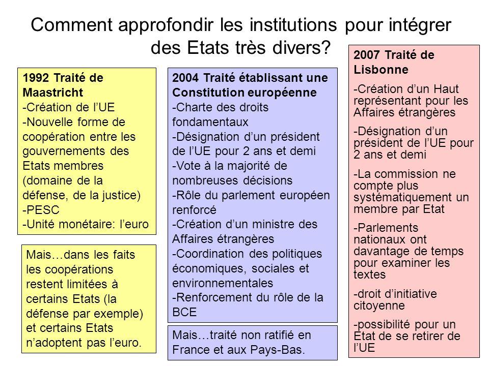 Comment approfondir les institutions pour intégrer des Etats très divers? 1992 Traité de Maastricht -Création de lUE -Nouvelle forme de coopération en