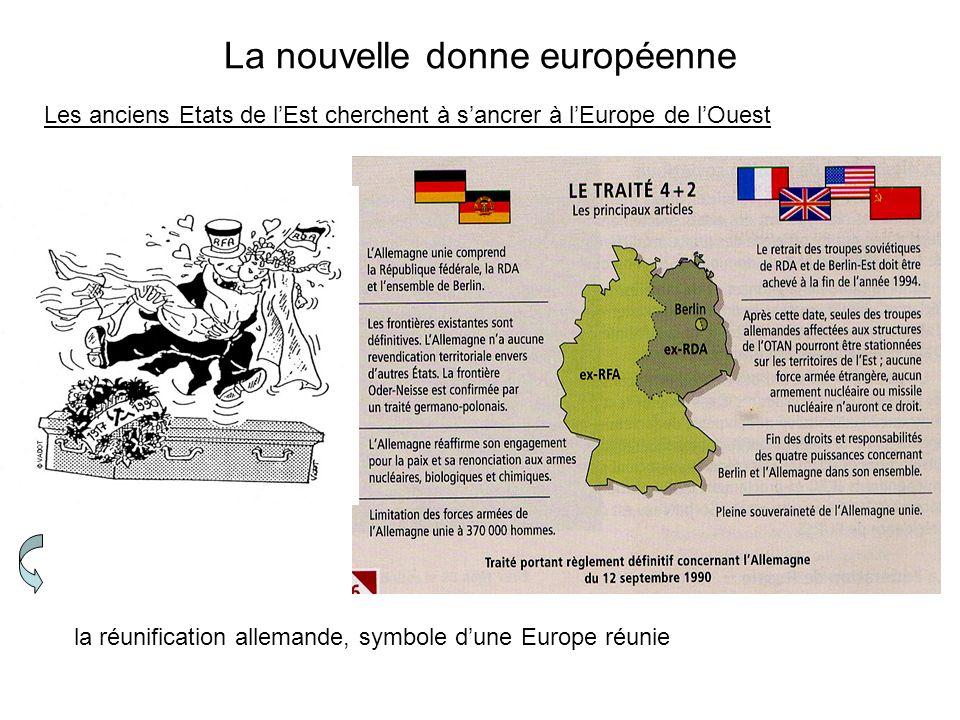 La nouvelle donne européenne la réunification allemande, symbole dune Europe réunie Les anciens Etats de lEst cherchent à sancrer à lEurope de lOuest