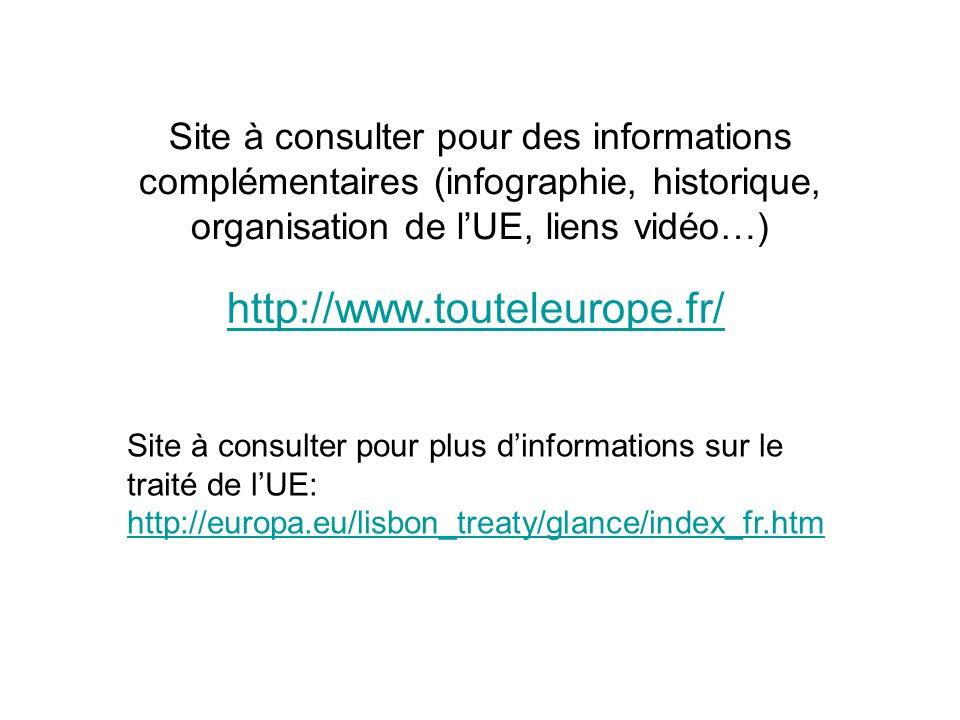 Site à consulter pour des informations complémentaires (infographie, historique, organisation de lUE, liens vidéo…) http://www.touteleurope.fr/ Site à consulter pour plus dinformations sur le traité de lUE: http://europa.eu/lisbon_treaty/glance/index_fr.htm http://europa.eu/lisbon_treaty/glance/index_fr.htm
