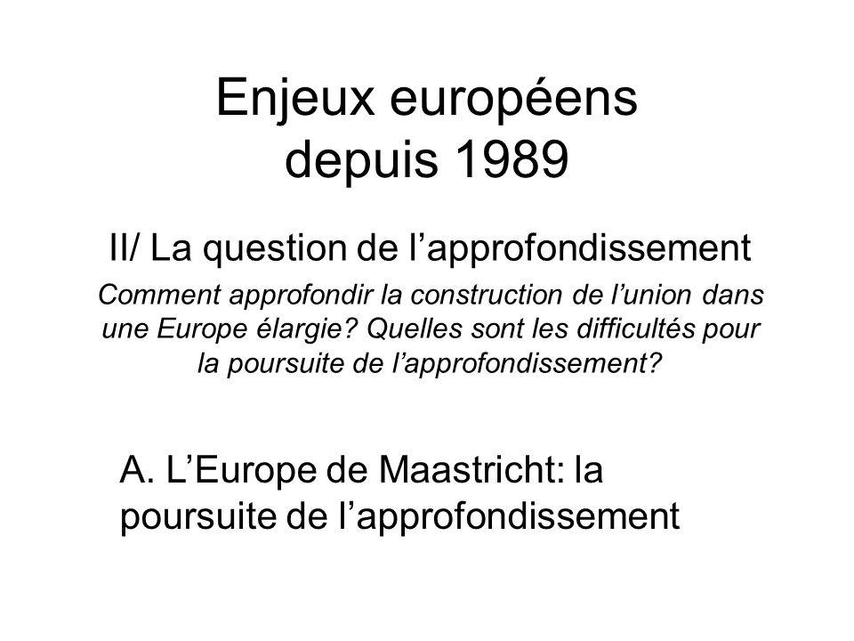 Enjeux européens depuis 1989 II/ La question de lapprofondissement Comment approfondir la construction de lunion dans une Europe élargie? Quelles sont