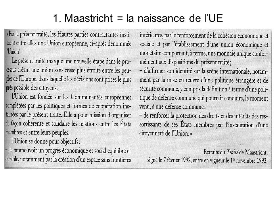 1. Maastricht = la naissance de lUE