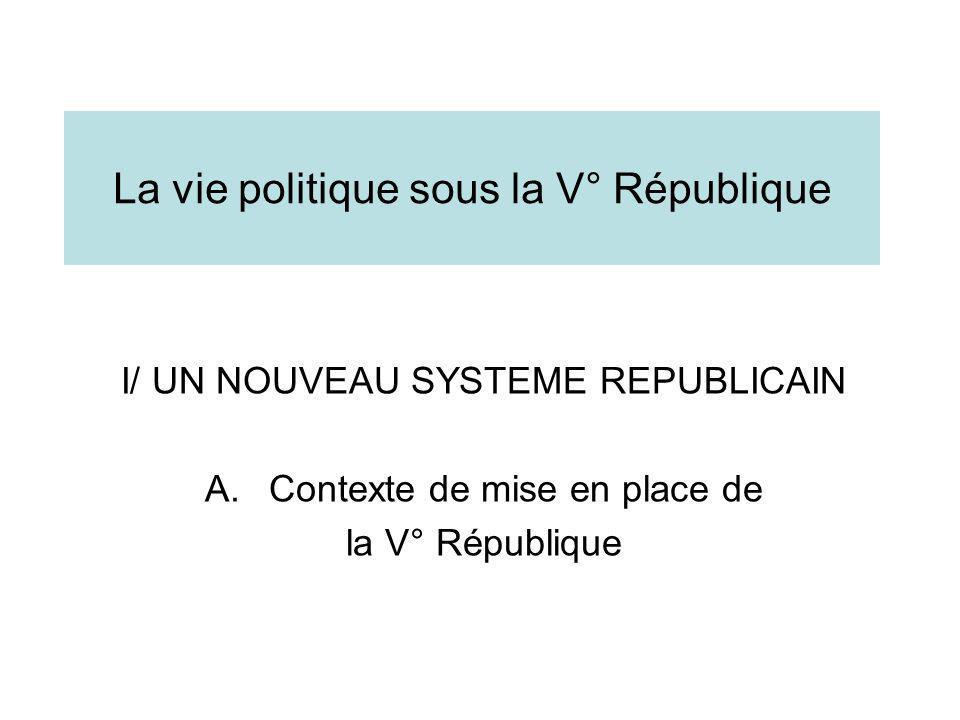 La vie politique sous la V° République I/ UN NOUVEAU SYSTEME REPUBLICAIN A.Contexte de mise en place de la V° République