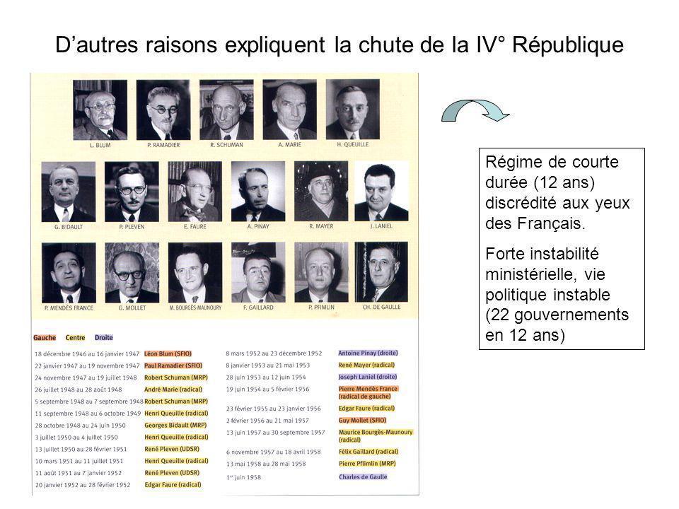 Dautres raisons expliquent la chute de la IV° République Régime de courte durée (12 ans) discrédité aux yeux des Français. Forte instabilité ministéri