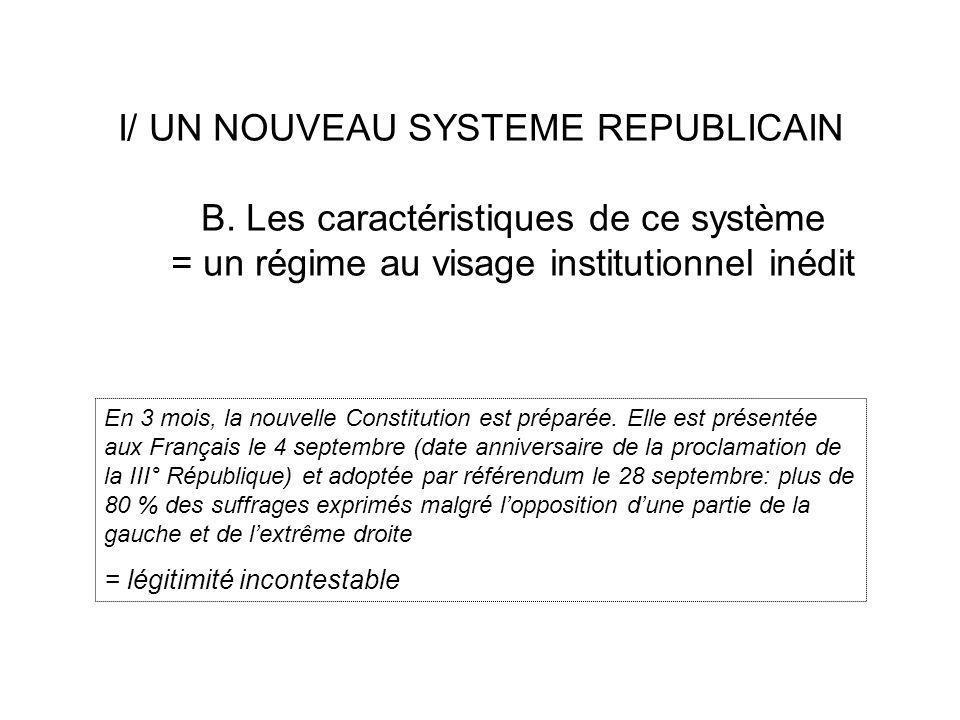 I/ UN NOUVEAU SYSTEME REPUBLICAIN B. Les caractéristiques de ce système = un régime au visage institutionnel inédit En 3 mois, la nouvelle Constitutio