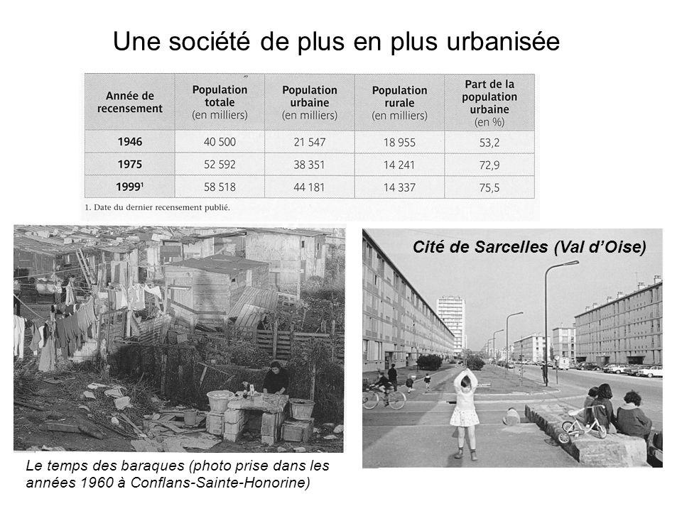 Une société de plus en plus urbanisée Cité de Sarcelles (Val dOise) Le temps des baraques (photo prise dans les années 1960 à Conflans-Sainte-Honorine