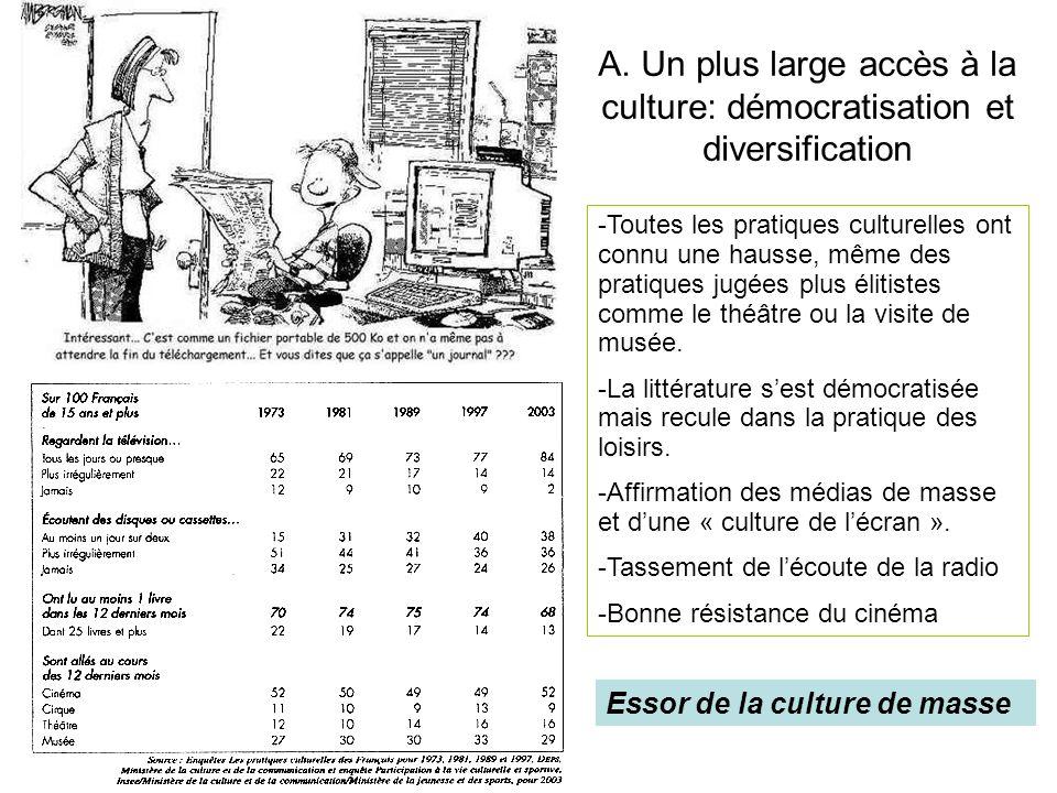 A. Un plus large accès à la culture: démocratisation et diversification -Toutes les pratiques culturelles ont connu une hausse, même des pratiques jug