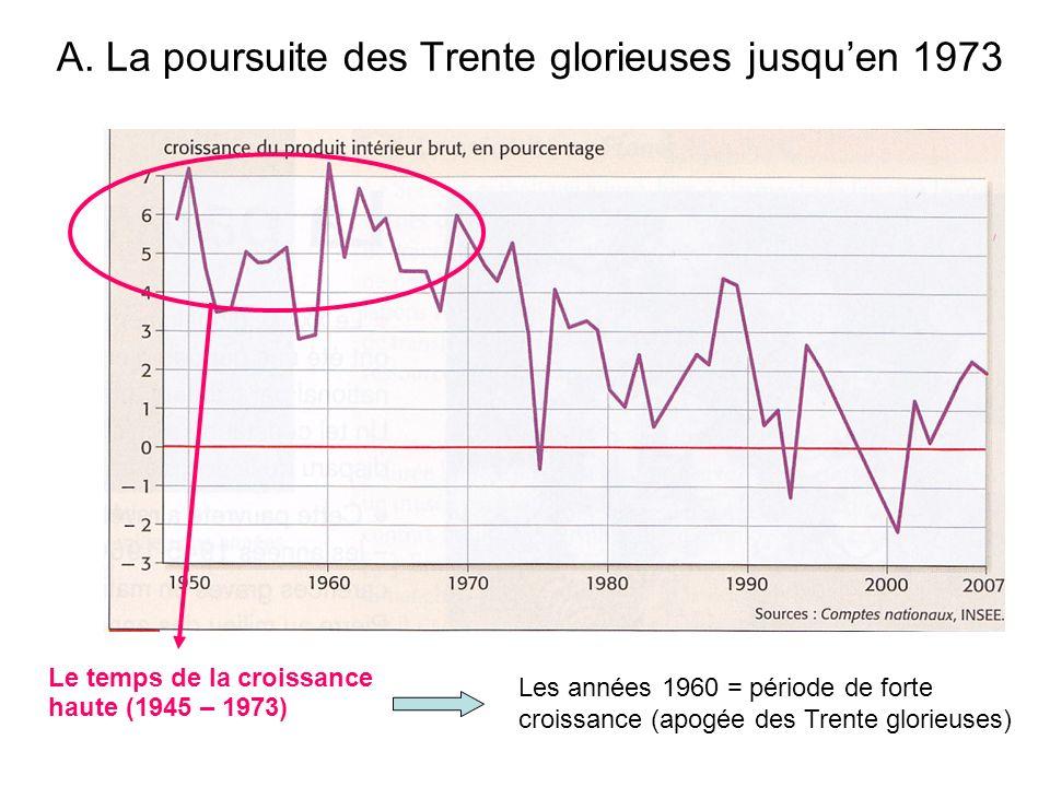 A. La poursuite des Trente glorieuses jusquen 1973 Le temps de la croissance haute (1945 – 1973) Les années 1960 = période de forte croissance (apogée