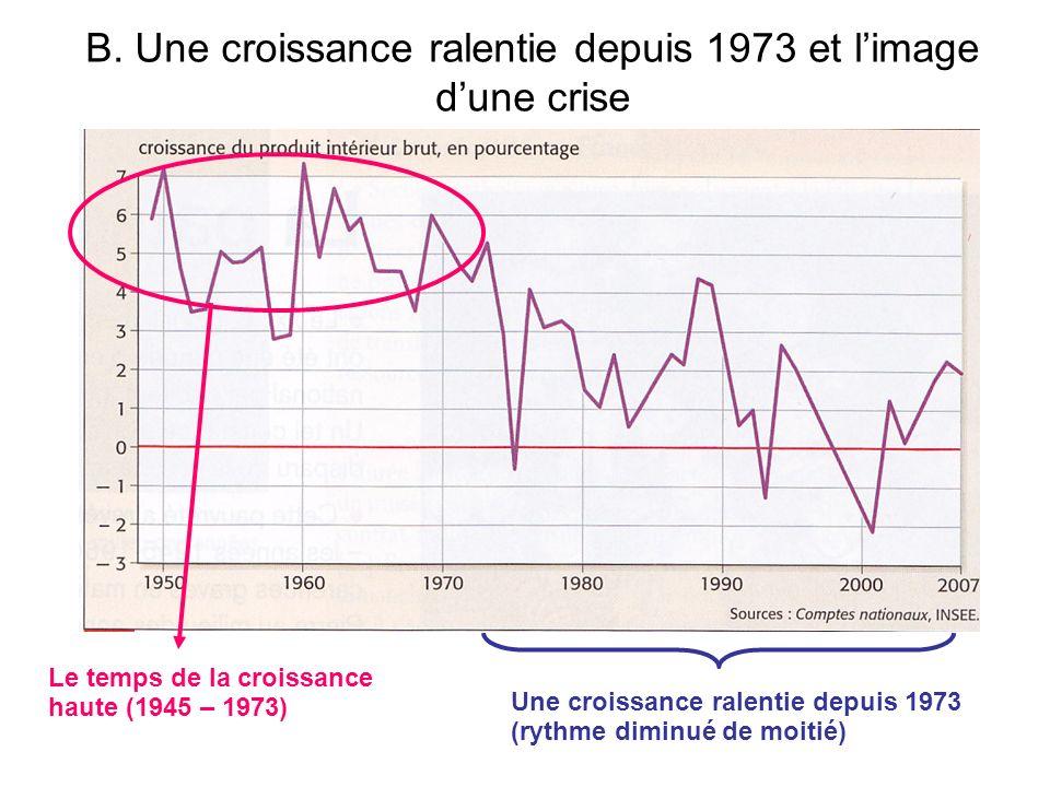 B. Une croissance ralentie depuis 1973 et limage dune crise Le temps de la croissance haute (1945 – 1973) Une croissance ralentie depuis 1973 (rythme