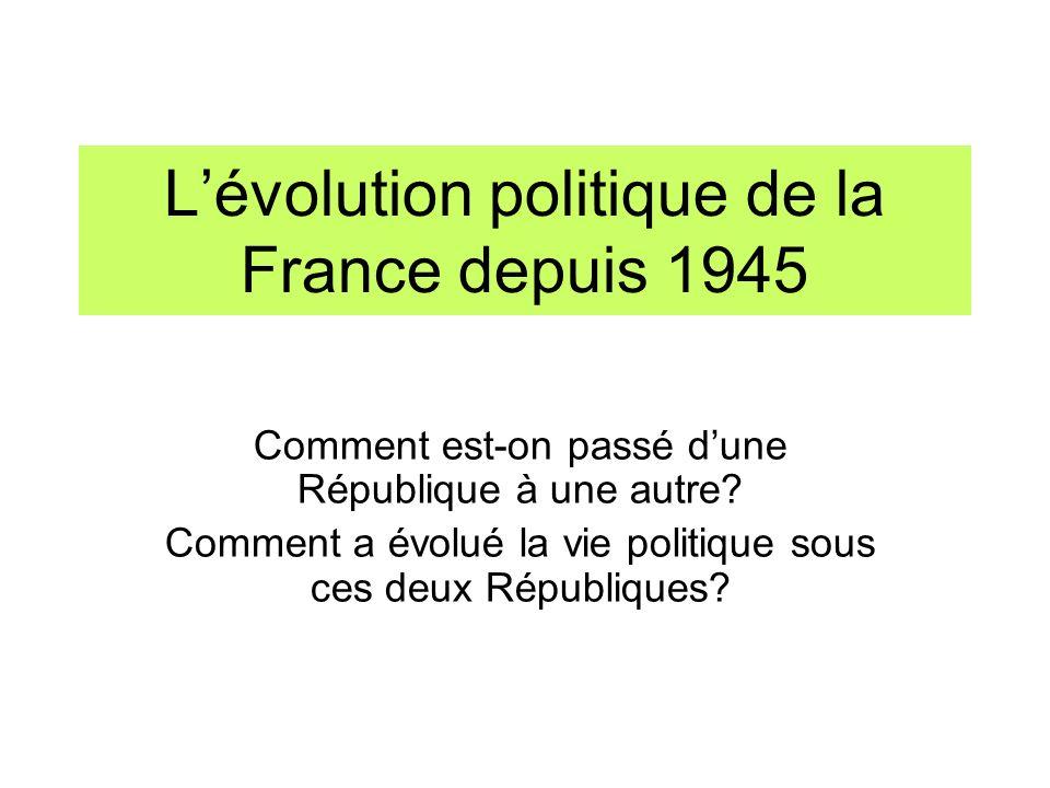 Lévolution politique de la France depuis 1945 Comment est-on passé dune République à une autre? Comment a évolué la vie politique sous ces deux Républ