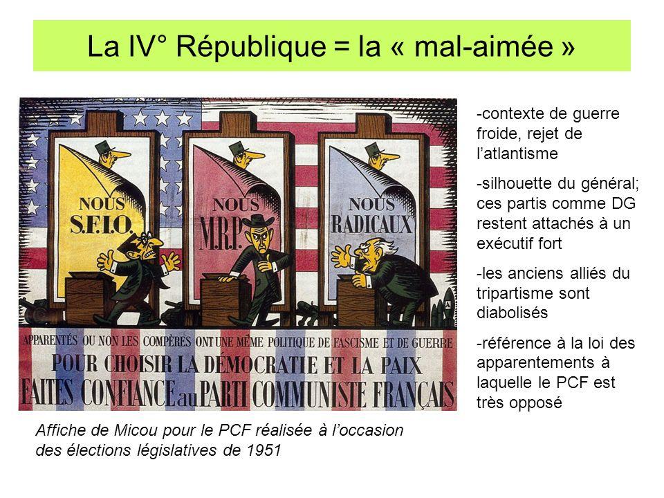 La IV° République = la « mal-aimée » Affiche de Micou pour le PCF réalisée à loccasion des élections législatives de 1951 -contexte de guerre froide,