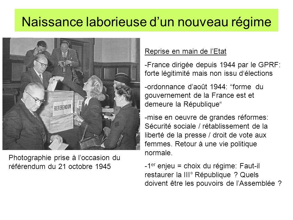 Naissance laborieuse dun nouveau régime http://www.ina.fr/fresques/jalons/notice/InaEdu00007/le-referendum-et-les- elections-legislatives-du-21-octobre-1945 Référendum organisé en octobre 1945: Français doivent se prononcer sur les institutions, sur léquilibre des pouvoirs + choisir leurs représentants (élections législatives)