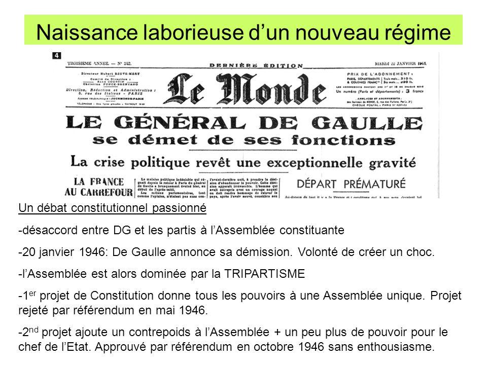 Naissance laborieuse dun nouveau régime Un débat constitutionnel passionné -désaccord entre DG et les partis à lAssemblée constituante -20 janvier 194