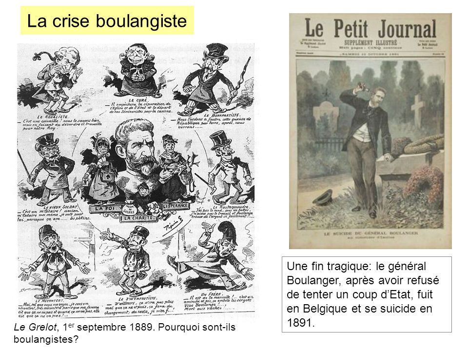 La crise boulangiste Le Grelot, 1 er septembre 1889. Pourquoi sont-ils boulangistes? Une fin tragique: le général Boulanger, après avoir refusé de ten