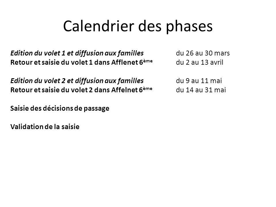 Calendrier des phases Edition du volet 1 et diffusion aux familles du 26 au 30 mars Retour et saisie du volet 1 dans Afflenet 6 ème du 2 au 13 avril E