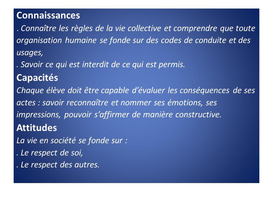 Connaissances. Connaître les règles de la vie collective et comprendre que toute organisation humaine se fonde sur des codes de conduite et des usages