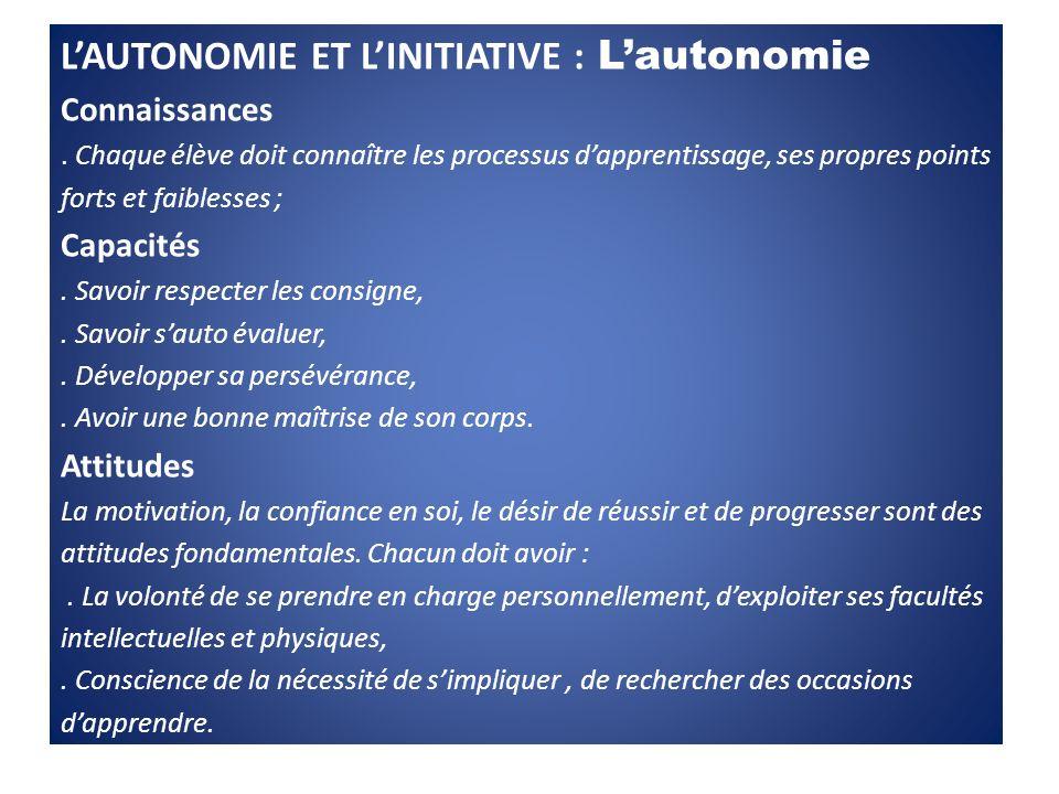 LAUTONOMIE ET LINITIATIVE : Lautonomie Connaissances. Chaque élève doit connaître les processus dapprentissage, ses propres points forts et faiblesses