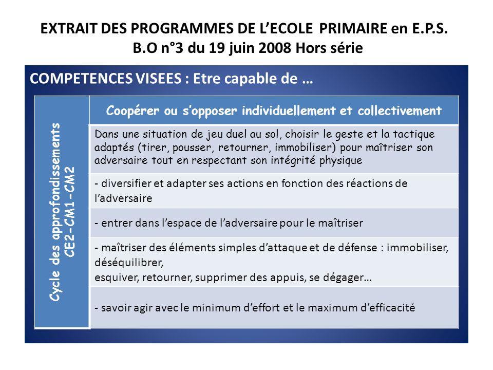 EXTRAIT DES PROGRAMMES DE LECOLE PRIMAIRE EN EDUCATION PHYSIQUE ET SPORTIVE B.O N°3 du 19 juin 2008 Hors série COMPETENCES VISEES : Etre capable de … EXTRAIT DES PROGRAMMES DE LECOLE PRIMAIRE en E.P.S.
