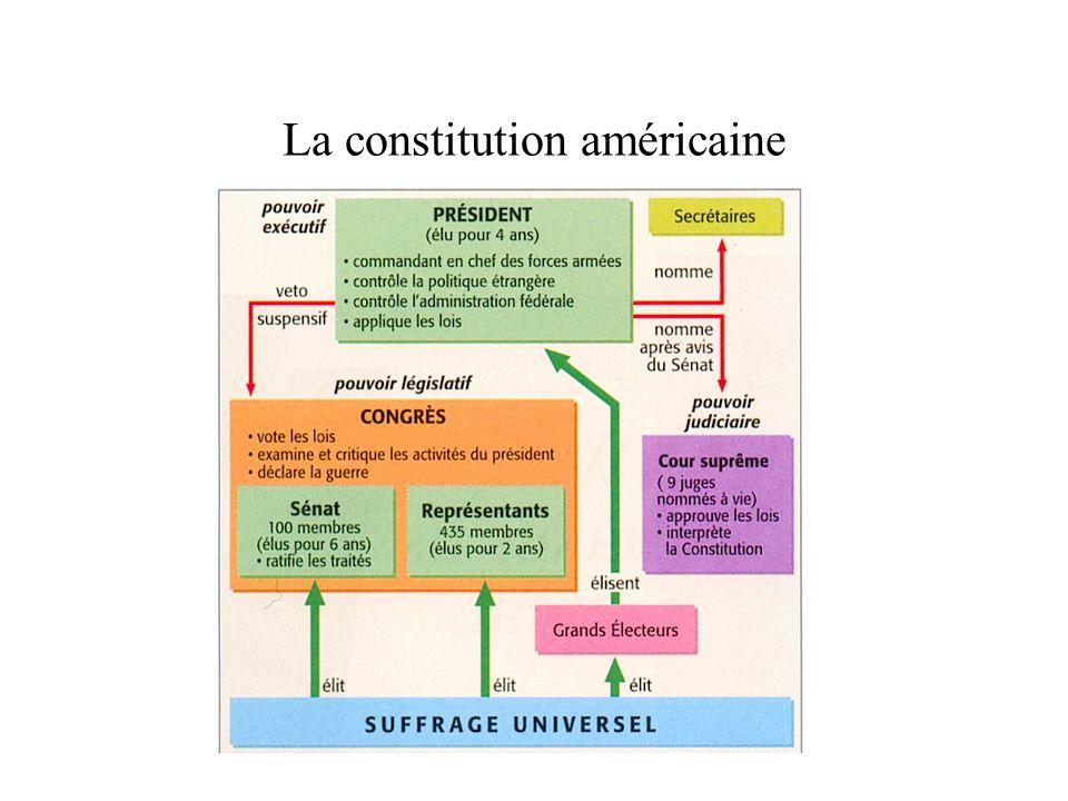 La constitution américaine