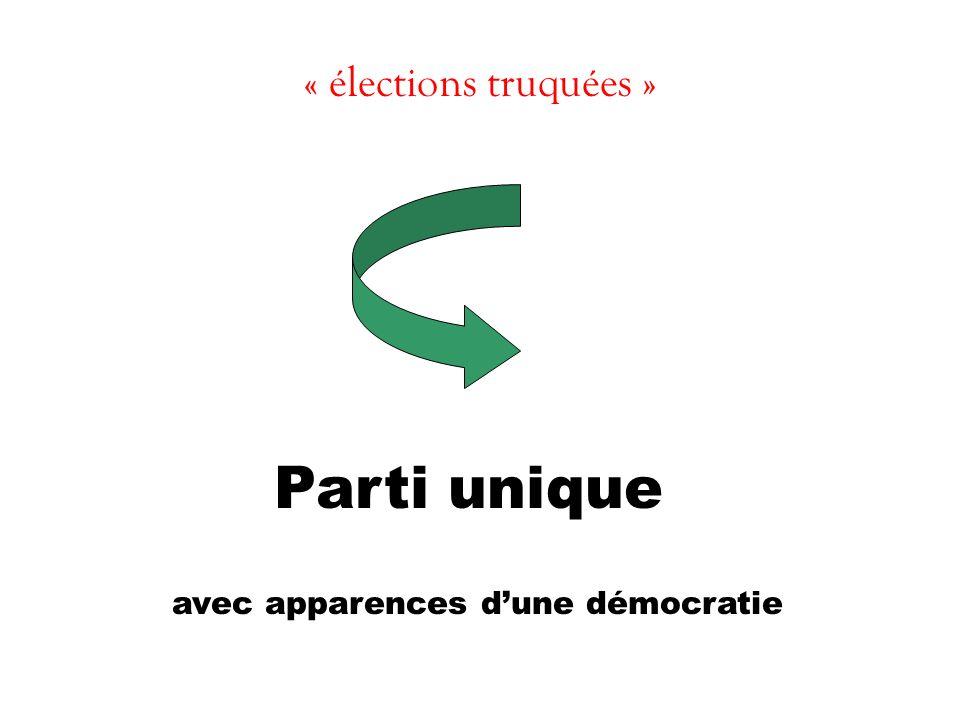 « élections truquées » Parti unique avec apparences dune démocratie