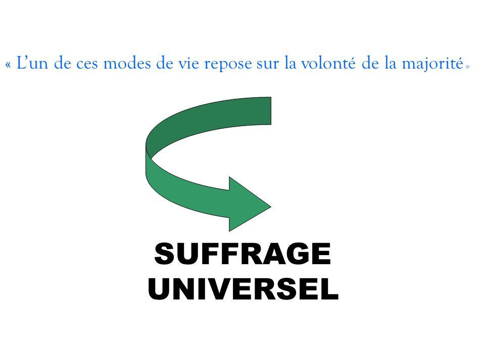 « Lun de ces modes de vie repose sur la volonté de la majorité » SUFFRAGE UNIVERSEL