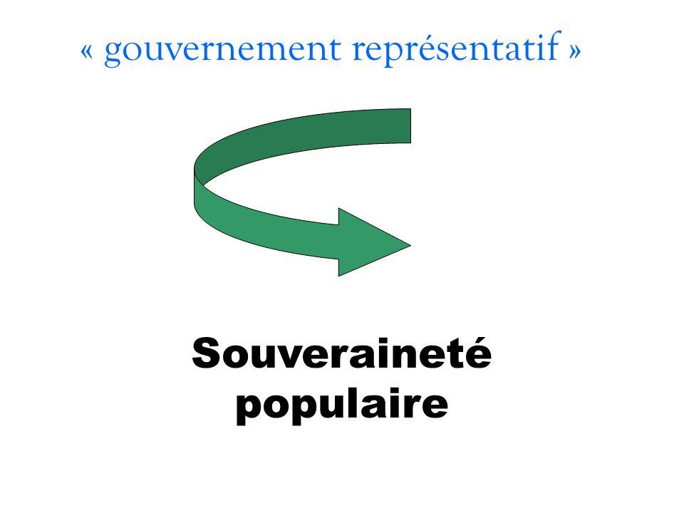 « gouvernement représentatif » Souveraineté populaire