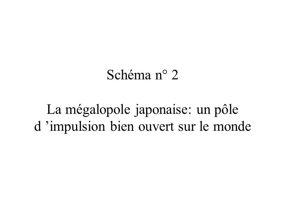 Schéma n° 2 La mégalopole japonaise: un pôle d impulsion bien ouvert sur le monde