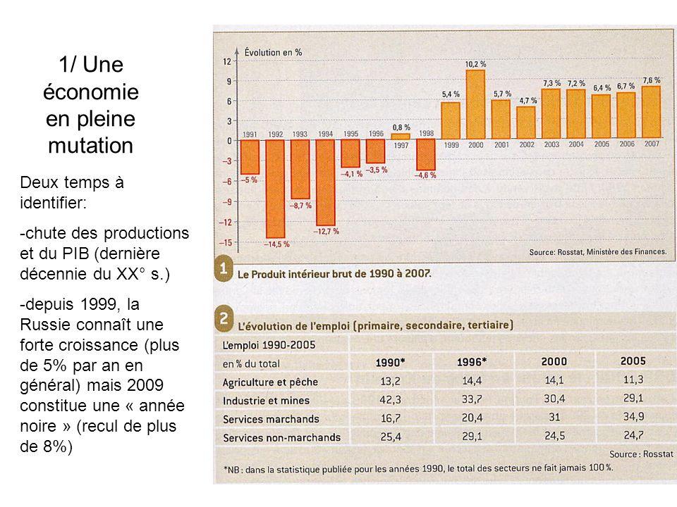 1/ Une économie en pleine mutation Deux temps à identifier: -chute des productions et du PIB (dernière décennie du XX° s.) -depuis 1999, la Russie con