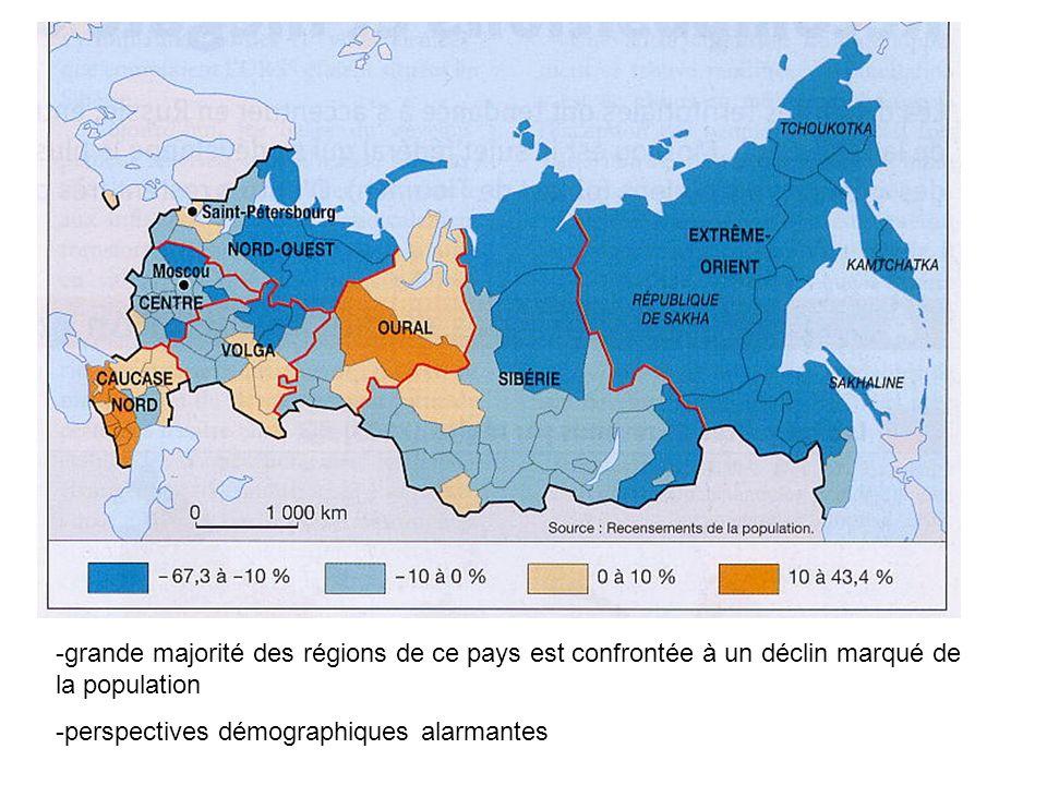 -grande majorité des régions de ce pays est confrontée à un déclin marqué de la population -perspectives démographiques alarmantes