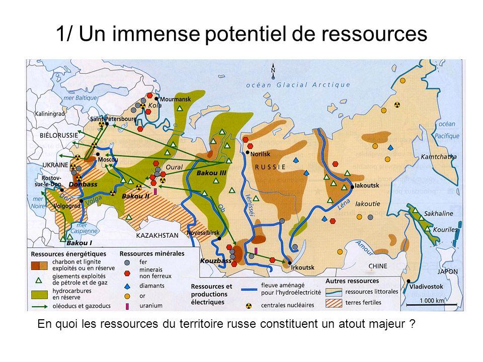 1/ Un immense potentiel de ressources En quoi les ressources du territoire russe constituent un atout majeur ?