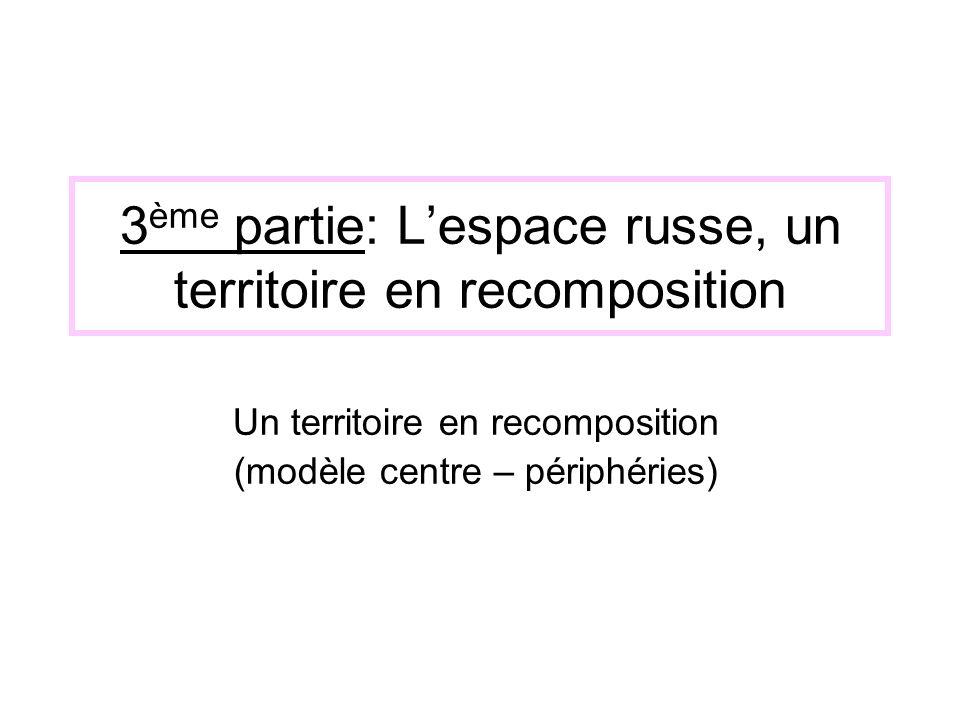 3 ème partie: Lespace russe, un territoire en recomposition Un territoire en recomposition (modèle centre – périphéries)