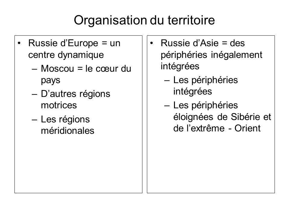 Organisation du territoire Russie dEurope = un centre dynamique –Moscou = le cœur du pays –Dautres régions motrices –Les régions méridionales Russie d