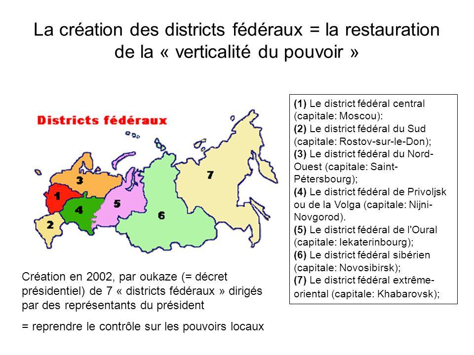 La création des districts fédéraux = la restauration de la « verticalité du pouvoir » (1) Le district fédéral central (capitale: Moscou): (2) Le distr