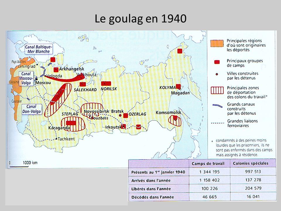 Le goulag en 1940
