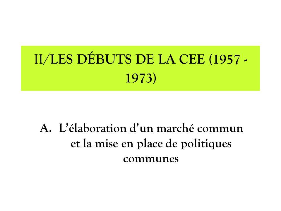 A.Lélaboration dun marché commun et la mise en place de politiques communes II/ LES DÉBUTS DE LA CEE (1957 - 1973)