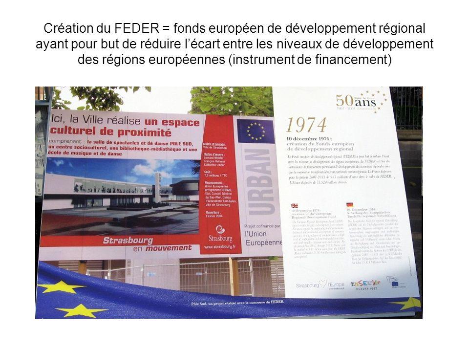 Création du FEDER = fonds européen de développement régional ayant pour but de réduire lécart entre les niveaux de développement des régions européenn