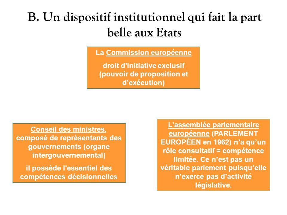 B. Un dispositif institutionnel qui fait la part belle aux Etats La Commission européenne droit d'initiative exclusif (pouvoir de proposition et dexéc