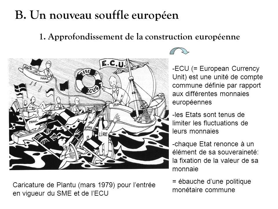 1. Approfondissement de la construction européenne Caricature de Plantu (mars 1979) pour lentrée en vigueur du SME et de lECU -ECU (= European Currenc