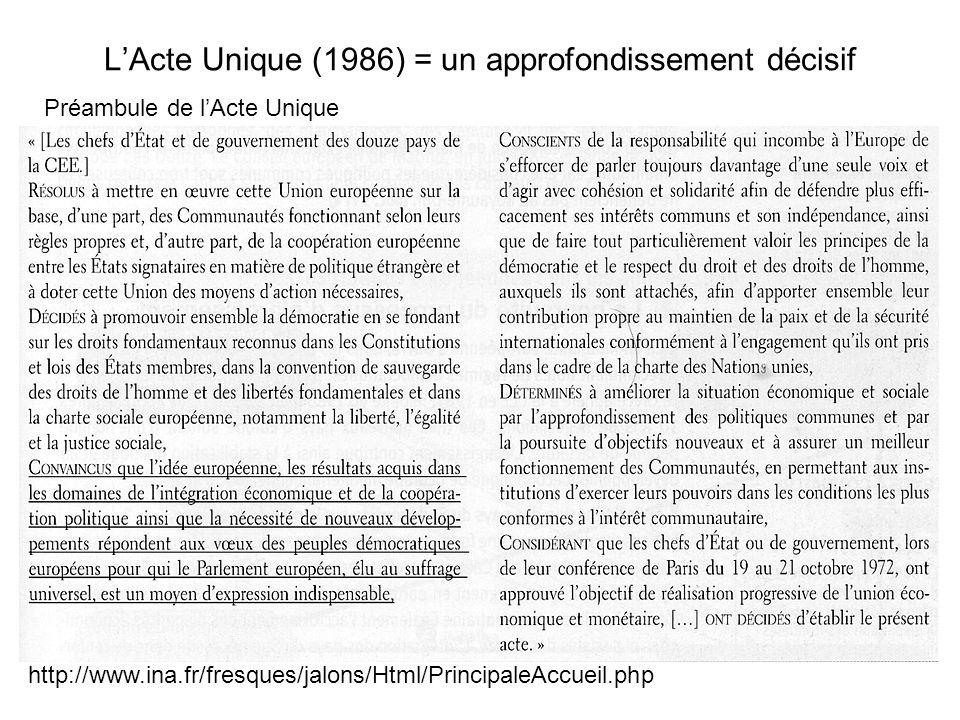 LActe Unique (1986) = un approfondissement décisif Préambule de lActe Unique http://www.ina.fr/fresques/jalons/Html/PrincipaleAccueil.php