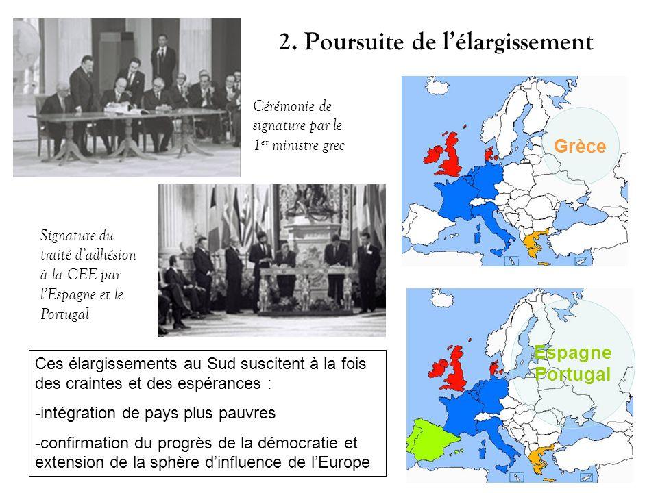 2. Poursuite de lélargissement Ces élargissements au Sud suscitent à la fois des craintes et des espérances : -intégration de pays plus pauvres -confi