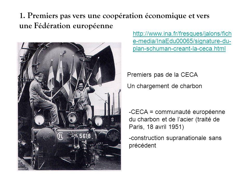 Premiers pas de la CECA Un chargement de charbon 1. Premiers pas vers une coopération économique et vers une Fédération européenne -CECA = communauté
