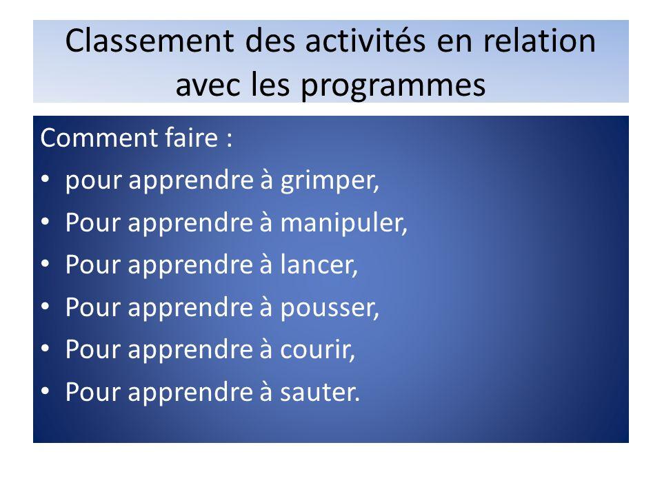 Classement des activités en relation avec les programmes Comment faire : pour apprendre à grimper, Pour apprendre à manipuler, Pour apprendre à lancer