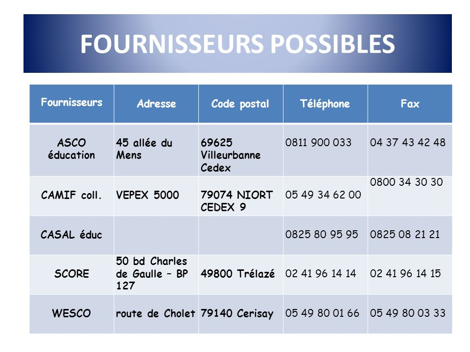 FOURNISSEURS POSSIBLES Fournisseurs AdresseCode postalTéléphoneFax ASCO éducation 45 allée du Mens 69625 Villeurbanne Cedex 0811 900 03304 37 43 42 48