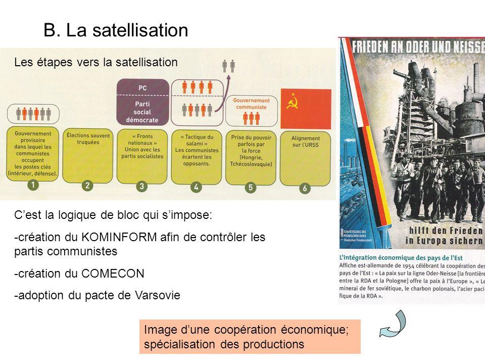 B. La satellisation Les étapes vers la satellisation Cest la logique de bloc qui simpose: -création du KOMINFORM afin de contrôler les partis communis
