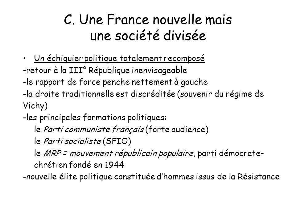 C. Une France nouvelle mais une société divisée Un échiquier politique totalement recomposé -retour à la III° République inenvisageable -le rapport de