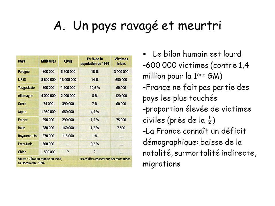 A. Un pays ravagé et meurtri Le bilan humain est lourd -600 000 victimes (contre 1,4 million pour la 1 ère GM) -France ne fait pas partie des pays les
