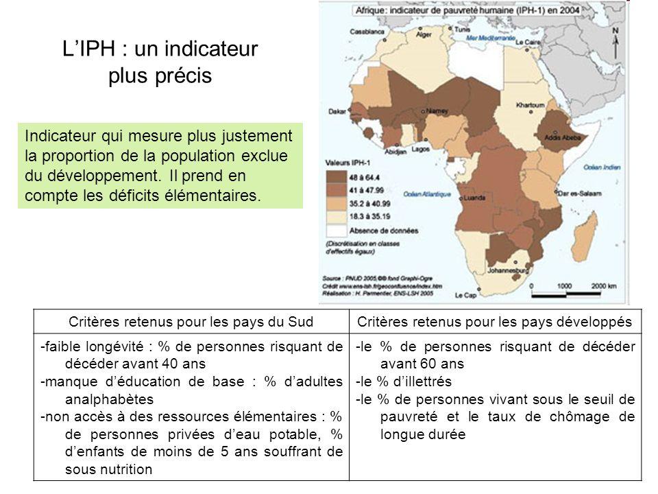 LIPH : un indicateur plus précis Critères retenus pour les pays du SudCritères retenus pour les pays développés -faible longévité : % de personnes ris